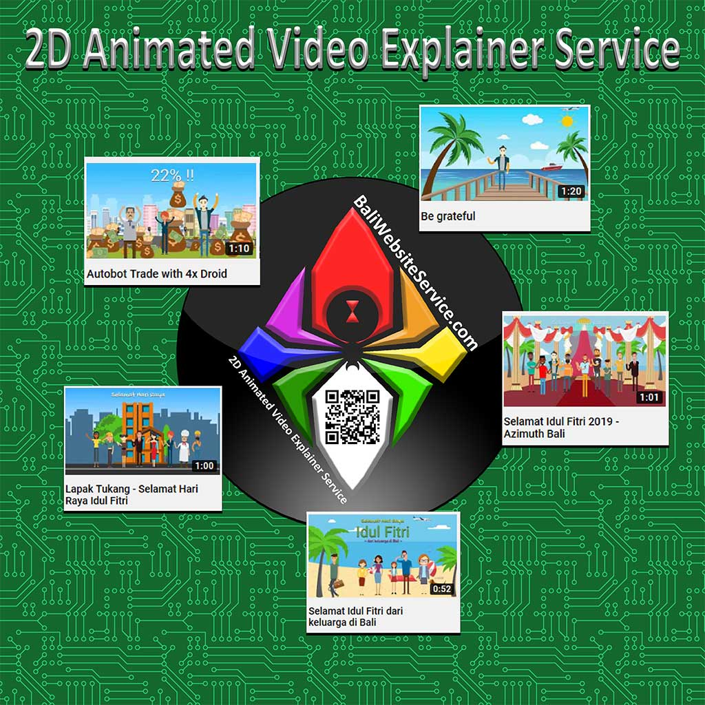 Affordable 2D animated video explainer service